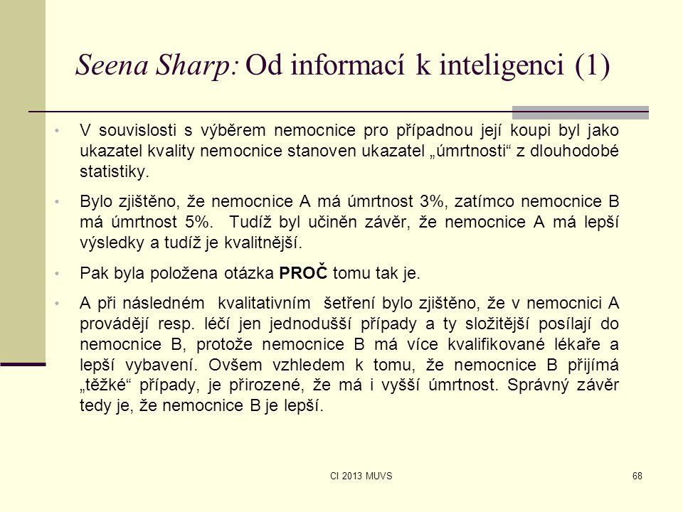 CI 2013 MUVS Seena Sharp: Od informací k inteligenci (1) V souvislosti s výběrem nemocnice pro případnou její koupi byl jako ukazatel kvality nemocnic