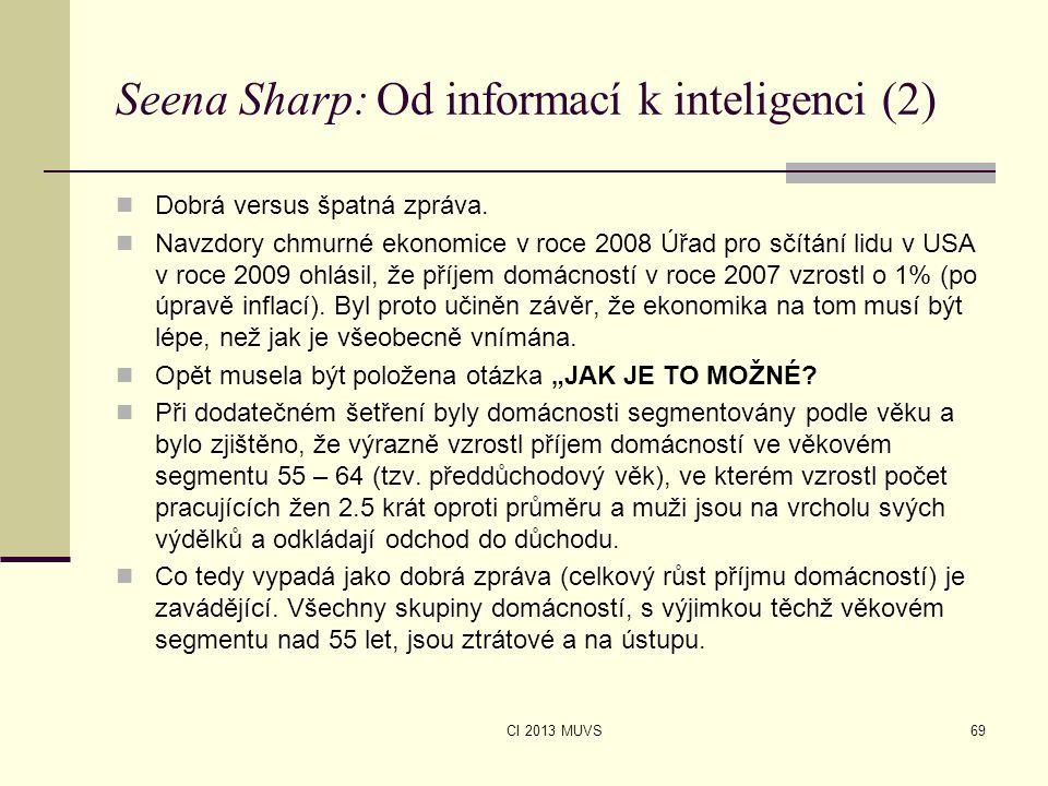CI 2013 MUVS Seena Sharp: Od informací k inteligenci (2) Dobrá versus špatná zpráva. Navzdory chmurné ekonomice v roce 2008 Úřad pro sčítání lidu v US