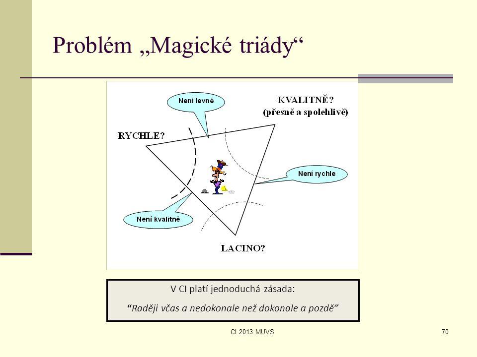 "CI 2013 MUVS Problém ""Magické triády"" 70 V CI platí jednoduchá zásada: ""Raději včas a nedokonale než dokonale a pozdě"""