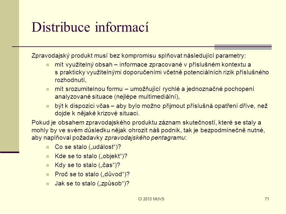 CI 2013 MUVS Distribuce informací Zpravodajský produkt musí bez kompromisu splňovat následující parametry: mít využitelný obsah – informace zpracované