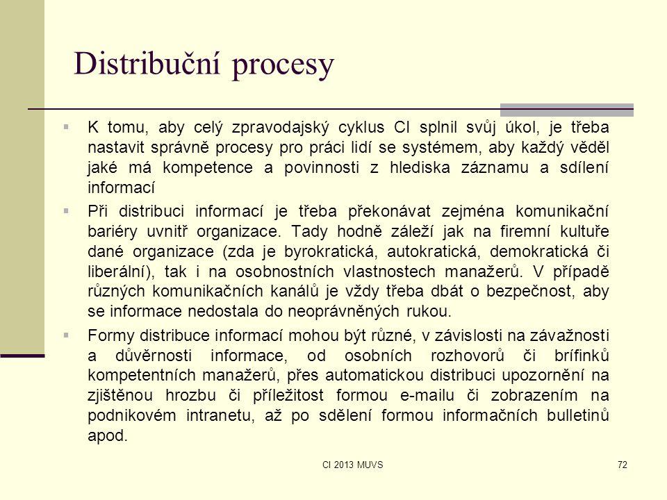 CI 2013 MUVS Distribuční procesy  K tomu, aby celý zpravodajský cyklus CI splnil svůj úkol, je třeba nastavit správně procesy pro práci lidí se systé