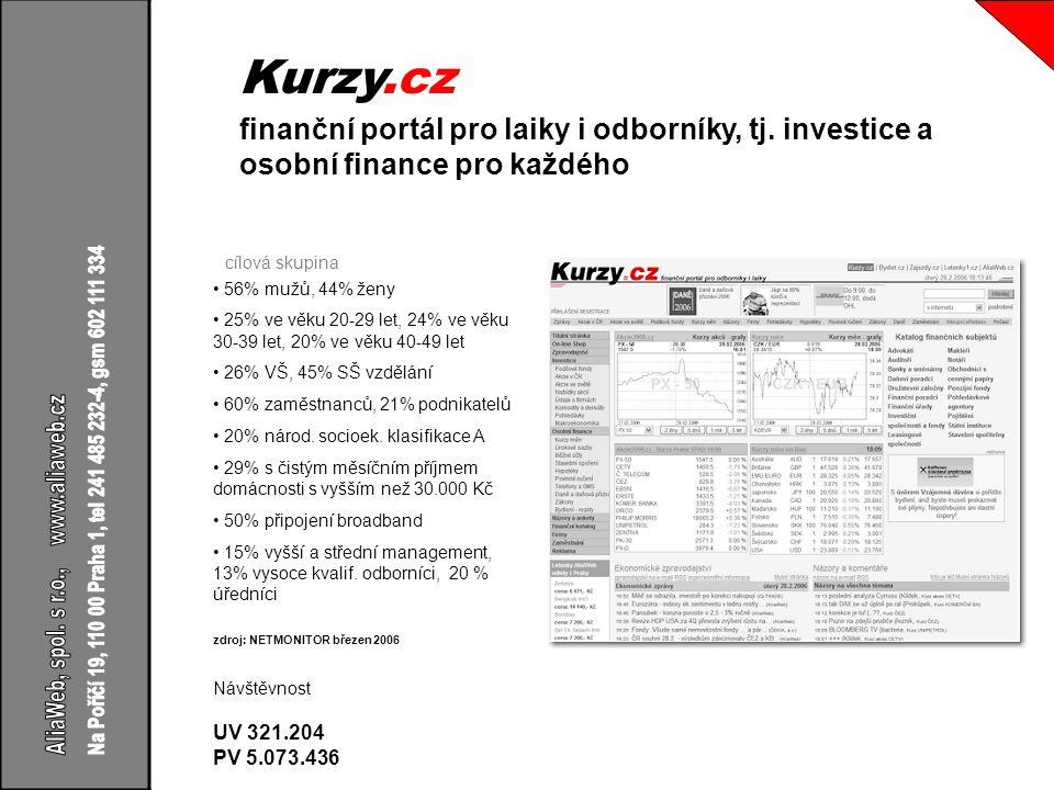 Kurzy.cz finanční portál pro laiky i odborníky, tj.