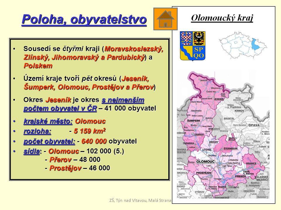 Poloha, obyvatelstvo Sousedí se čtyřmi kraji (Moravskoslezský, Zlínský, Jihomoravský a Pardubický) a PolskemSousedí se čtyřmi kraji (Moravskoslezský, Zlínský, Jihomoravský a Pardubický) a Polskem Území kraje tvoří pět okresů (Jeseník, Šumperk, Olomouc, Prostějov a Přerov)Území kraje tvoří pět okresů (Jeseník, Šumperk, Olomouc, Prostějov a Přerov) Okres Jeseník je okres s nejmenším počtem obyvatel v ČR – 41 000 obyvatelOkres Jeseník je okres s nejmenším počtem obyvatel v ČR – 41 000 obyvatel krajské město: Olomouckrajské město: Olomouc rozloha: - 5 159 km 2rozloha: - 5 159 km 2 počet obyvatel: - 640 000 obyvatelpočet obyvatel: - 640 000 obyvatel sídla: - Olomouc – 102 000 (5.) - Přerov – 48 000 - Prostějov – 46 000sídla: - Olomouc – 102 000 (5.) - Přerov – 48 000 - Prostějov – 46 000 ZŠ, Týn nad Vltavou, Malá Strana