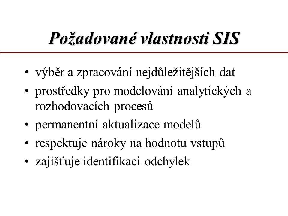 Požadované vlastnosti SIS výběr a zpracování nejdůležitějších dat prostředky pro modelování analytických a rozhodovacích procesů permanentní aktualiza