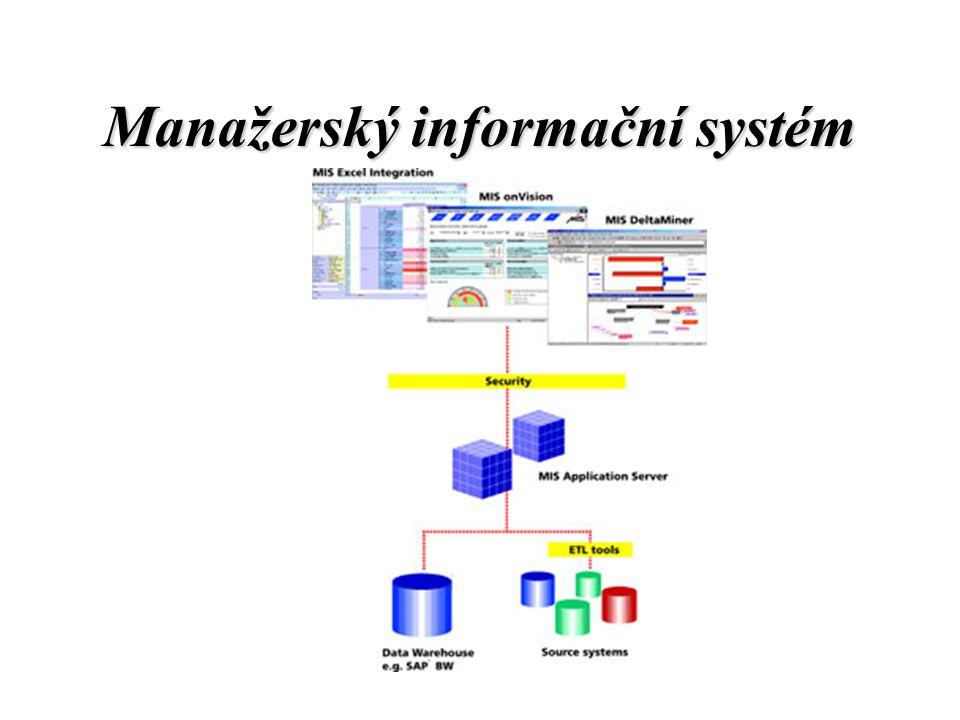 Nedostatky MIS nesystémové aplikace na lokálních počítačích statické reporty překlopení dat provozních systémů do technologie MIS rozsáhlé tabulky různé nekomunikující platformy