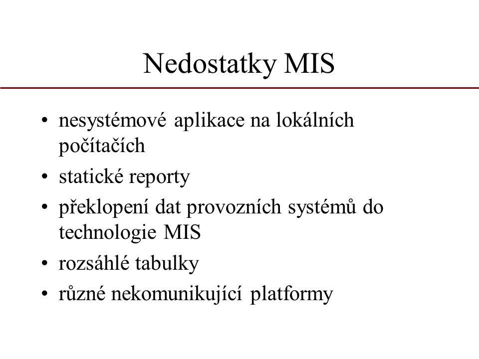 Nedostatky MIS nesystémové aplikace na lokálních počítačích statické reporty překlopení dat provozních systémů do technologie MIS rozsáhlé tabulky růz