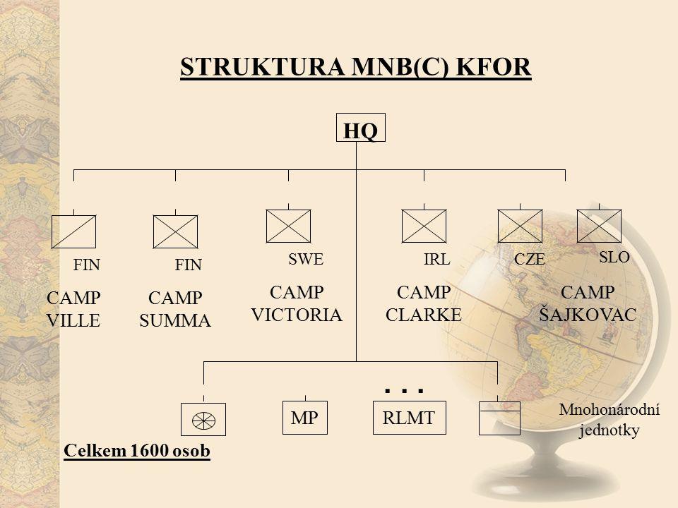 HQ FIN CAMP VILLE SWE CAMP VICTORIA IRL CAMP CLARKE SLO CAMP ŠAJKOVAC MP Mnohonárodní jednotky CAMP SUMMA CZE RLMT STRUKTURA MNB(C) KFOR... Celkem 160