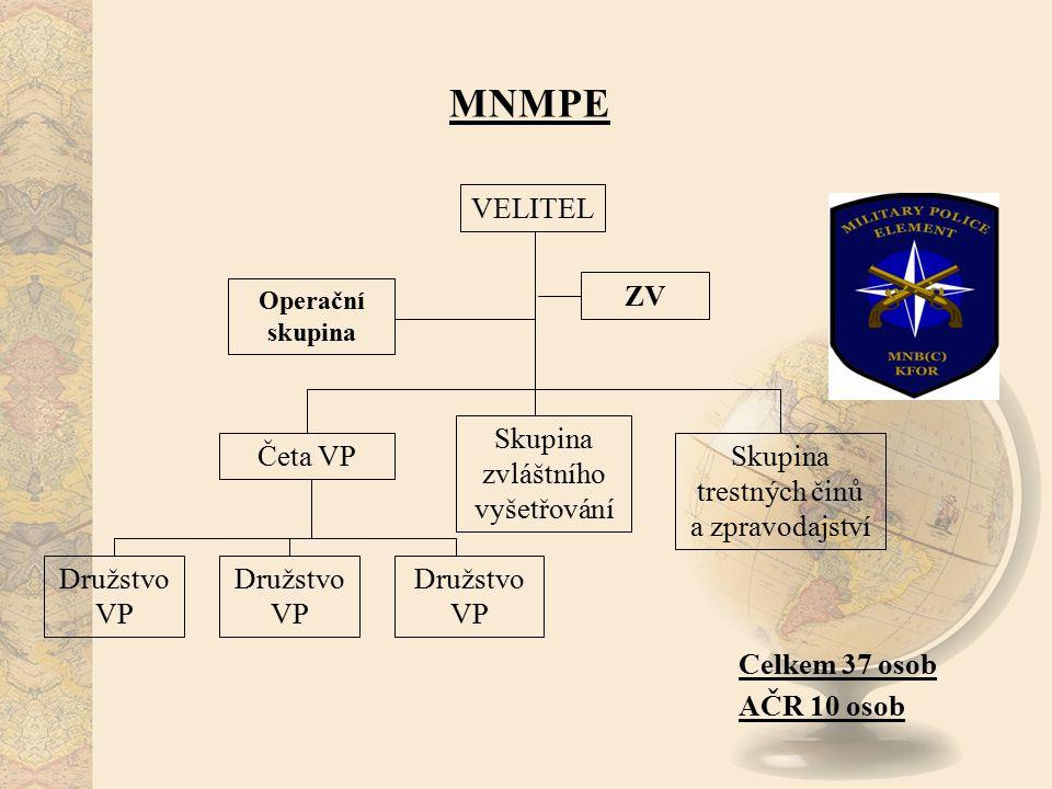 Pristina Lipljan Stimlje Obilic Podujevo Glogovac Kosovo Polje LMT RLMT MNB(C) HQ RLMT