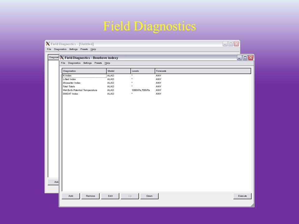 Field Diagnostics