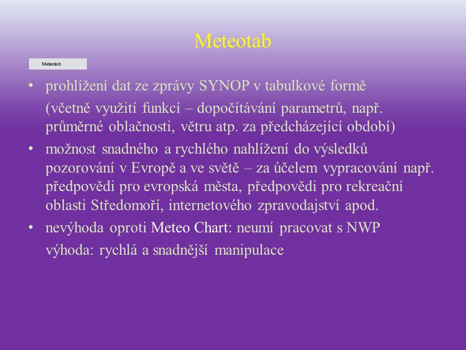 Meteotab prohlížení dat ze zprávy SYNOP v tabulkové formě (včetně využití funkcí – dopočítávání parametrů, např. průměrné oblačnosti, větru atp. za př