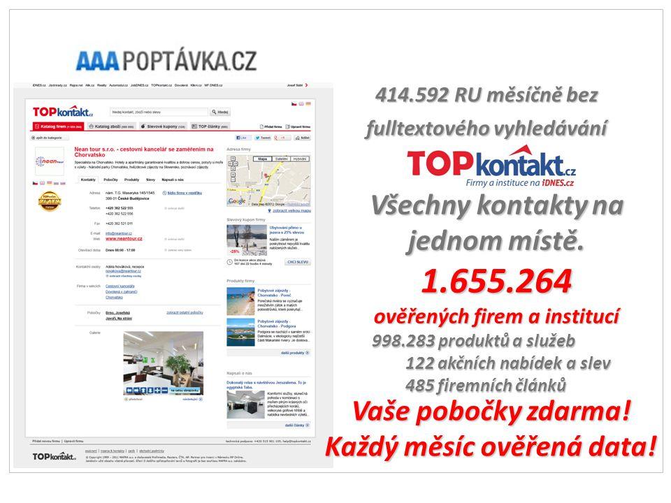 414.592 RU měsíčně bez fulltextového vyhledávání Všechny kontakty na jednom místě. 1.655.264 ověřených firem a institucí 998.283 produktů a služeb 998
