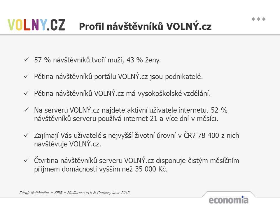 57 % návštěvníků tvoří muži, 43 % ženy. Pětina návštěvníků portálu VOLNÝ.cz jsou podnikatelé.