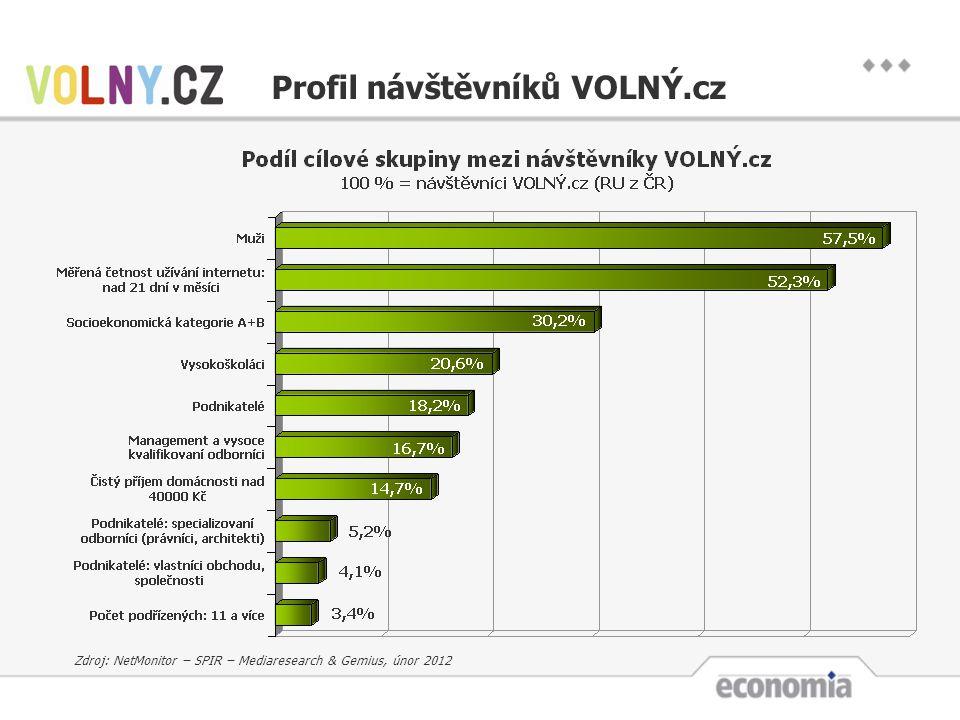Profil návštěvníků VOLNÝ.cz Zdroj: NetMonitor – SPIR – Mediaresearch & Gemius, únor 2012