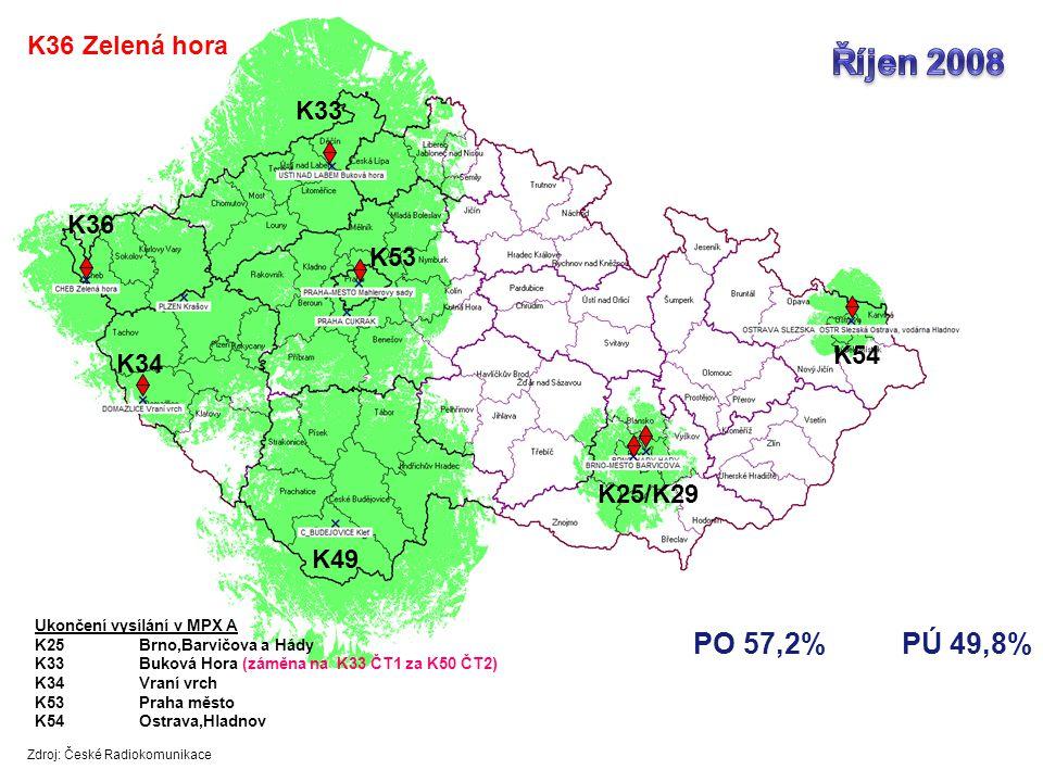 PO 57,2%PÚ 49,8% K49 K33 K34 K54 K25/K29 K36 K53 Ukončení vysílání v MPX A K25Brno,Barvičova a Hády K33Buková Hora (záměna na K33 ČT1 za K50 ČT2) K34Vraní vrch K53Praha město K54Ostrava,Hladnov K36 Zelená hora Zdroj: České Radiokomunikace