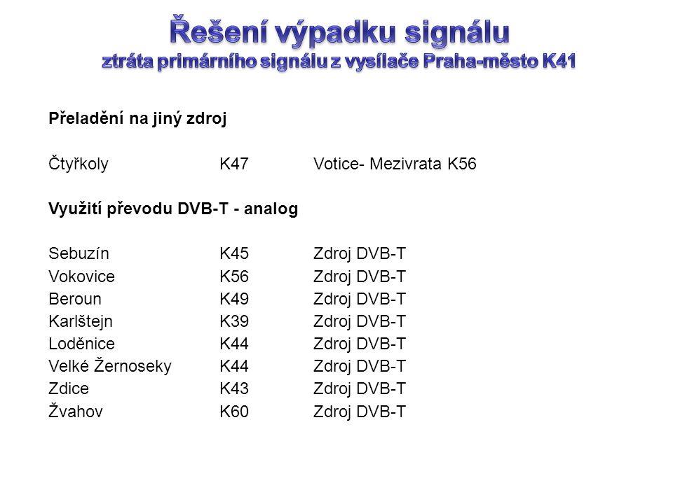 Přeladění na jiný zdroj ČtyřkolyK47Votice- Mezivrata K56 Využití převodu DVB-T - analog SebuzínK45Zdroj DVB-T VokoviceK56Zdroj DVB-T BerounK49Zdroj DVB-T KarlštejnK39Zdroj DVB-T LoděniceK44Zdroj DVB-T Velké ŽernosekyK44Zdroj DVB-T ZdiceK43Zdroj DVB-T ŽvahovK60Zdroj DVB-T