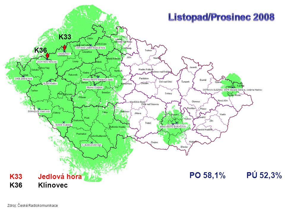 PO 58,1%PÚ 52,3% K36 K33 K33Jedlová hora K36Klínovec Zdroj: České Radiokomunikace