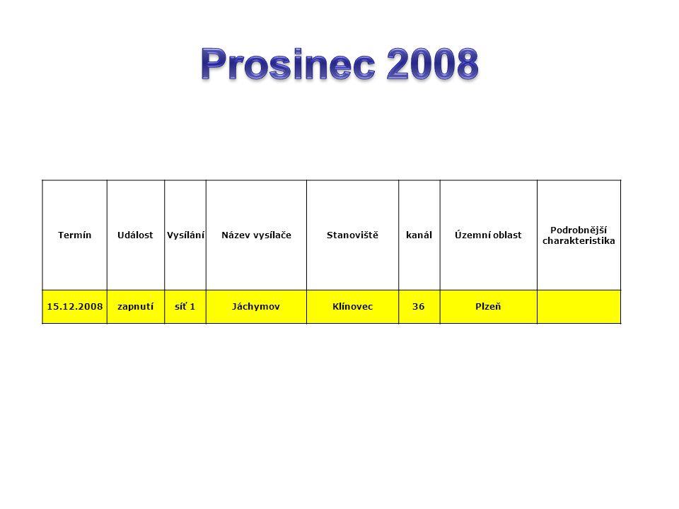 TermínUdálostVysíláníNázev vysílačeStanovištěkanálÚzemní oblast Podrobnější charakteristika 15.12.2008zapnutísíť 1JáchymovKlínovec36Plzeň