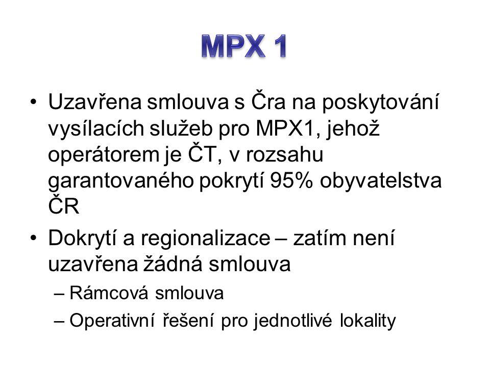 Uzavřena smlouva s Čra na poskytování vysílacích služeb pro MPX1, jehož operátorem je ČT, v rozsahu garantovaného pokrytí 95% obyvatelstva ČR Dokrytí a regionalizace – zatím není uzavřena žádná smlouva –Rámcová smlouva –Operativní řešení pro jednotlivé lokality