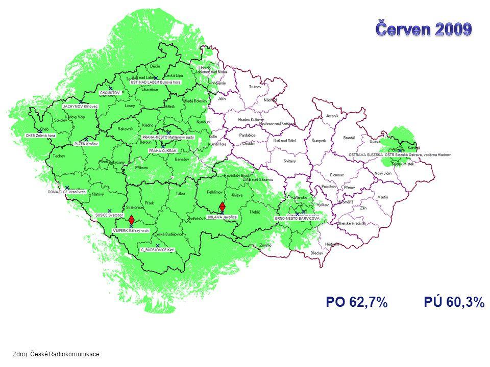 PO 62,7%PÚ 60,3% Zdroj: České Radiokomunikace