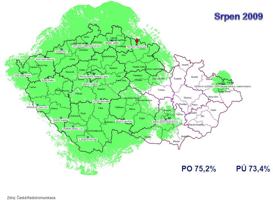 PO 75,2%PÚ 73,4% Zdroj: České Radiokomunikace