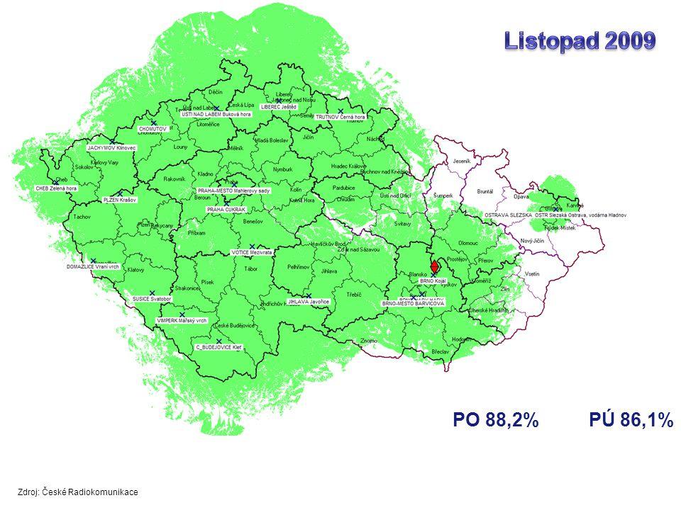 PO 88,2%PÚ 86,1% Zdroj: České Radiokomunikace