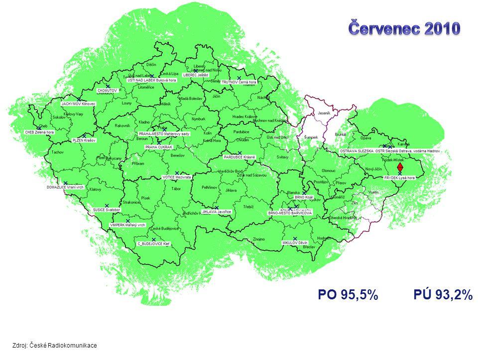 PO 95,5%PÚ 93,2% Zdroj: České Radiokomunikace