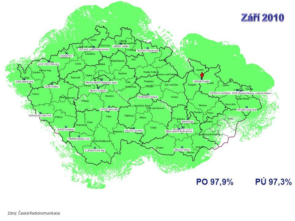 PO 97,9%PÚ 97,3% Zdroj: České Radiokomunikace