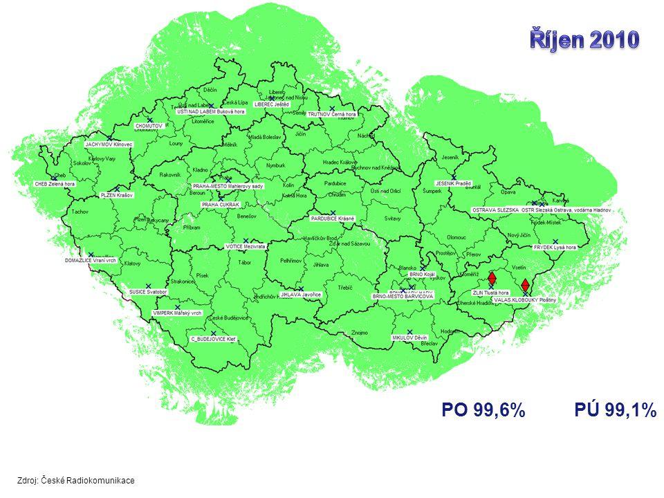 PO 99,6%PÚ 99,1% Zdroj: České Radiokomunikace