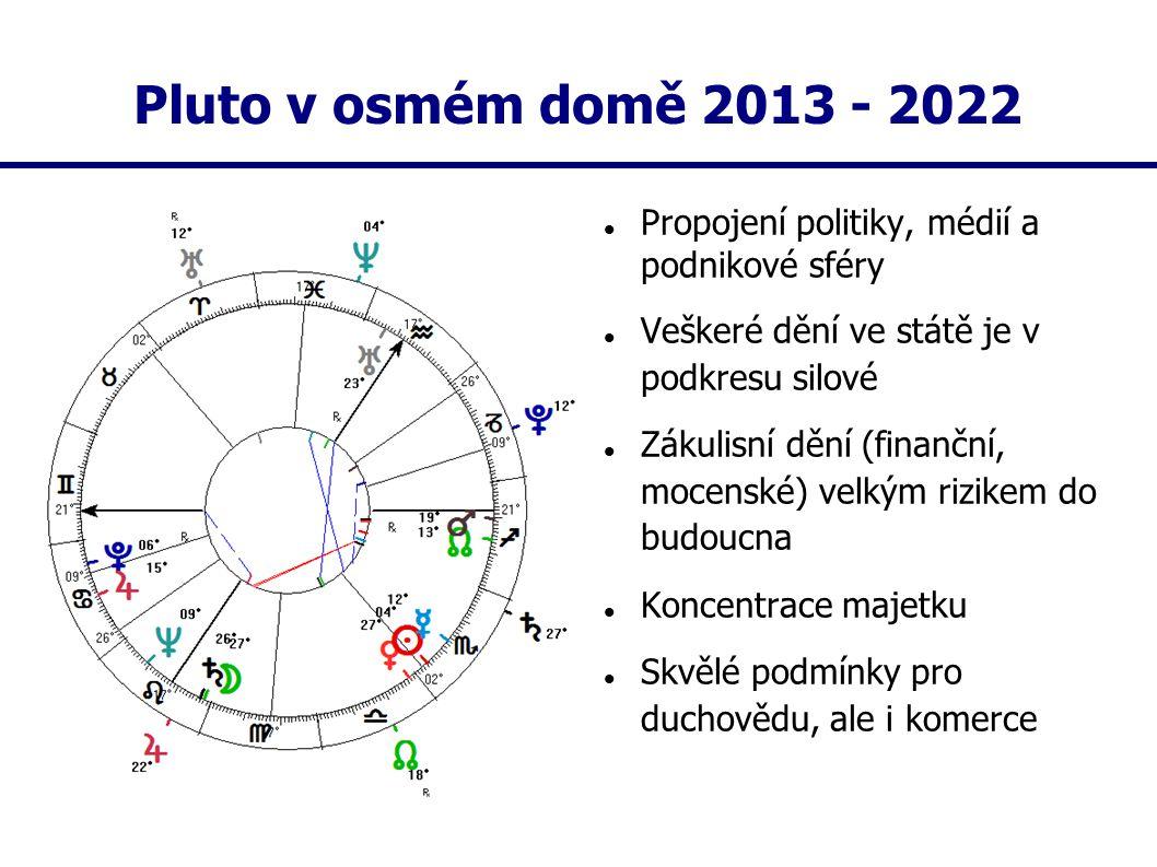 Pluto v osmém domě 2013 - 2022 Propojení politiky, médií a podnikové sféry Veškeré dění ve státě je v podkresu silové Zákulisní dění (finanční, mocens