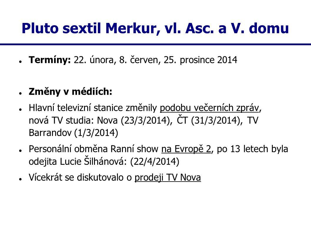 Pluto sextil Merkur, vl. Asc. a V. domu Termíny: 22. února, 8. červen, 25. prosince 2014 Změny v médiích: Hlavní televizní stanice změnily podobu veče