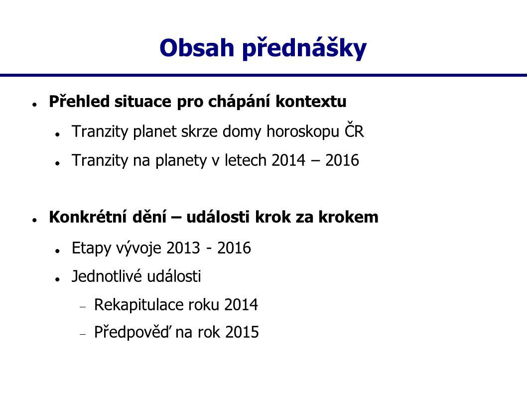 Obsah přednášky Přehled situace pro chápání kontextu Tranzity planet skrze domy horoskopu ČR Tranzity na planety v letech 2014 – 2016 Konkrétní dění –