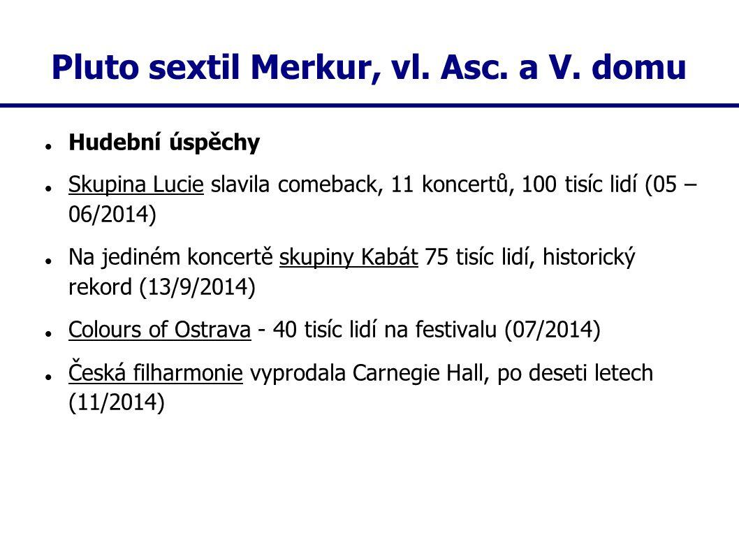 Pluto sextil Merkur, vl. Asc. a V. domu Hudební úspěchy Skupina Lucie slavila comeback, 11 koncertů, 100 tisíc lidí (05 – 06/2014) Na jediném koncertě