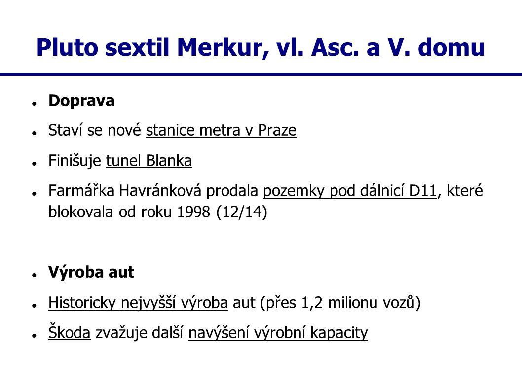Pluto sextil Merkur, vl. Asc. a V. domu Doprava Staví se nové stanice metra v Praze Finišuje tunel Blanka Farmářka Havránková prodala pozemky pod dáln