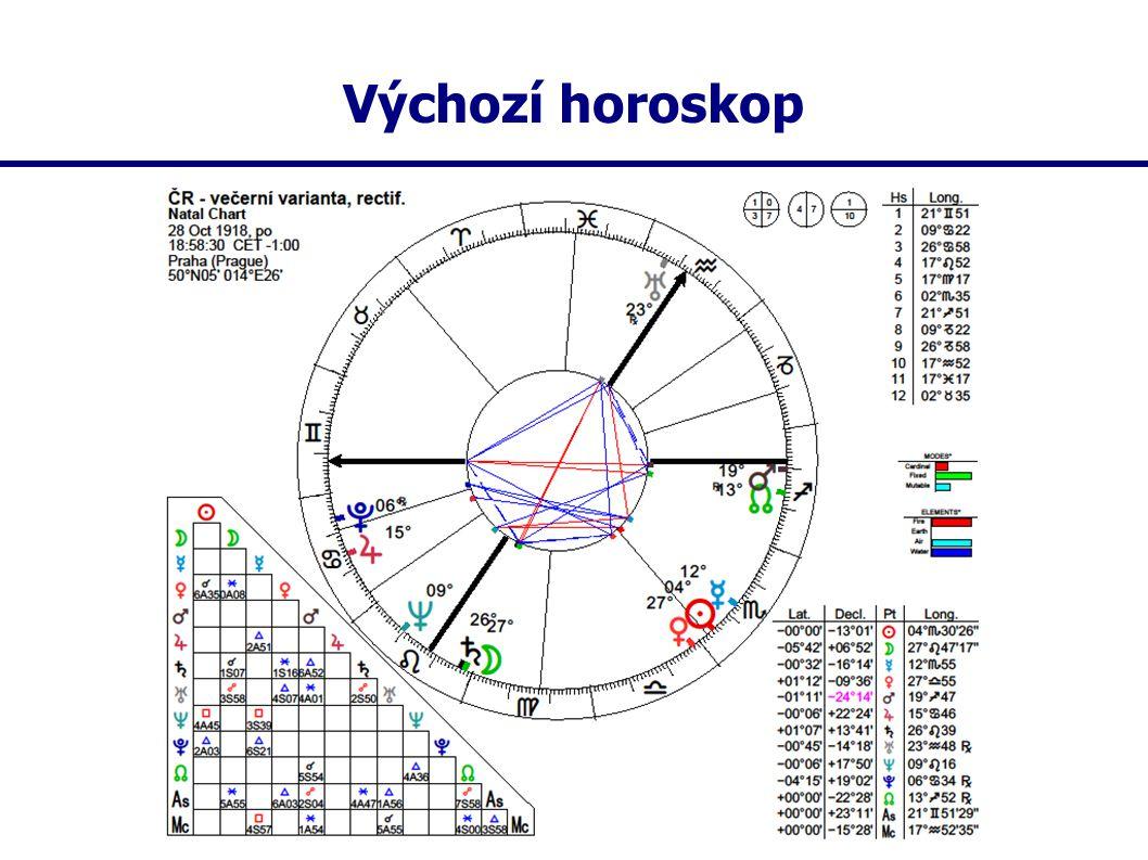 Výchozí horoskop