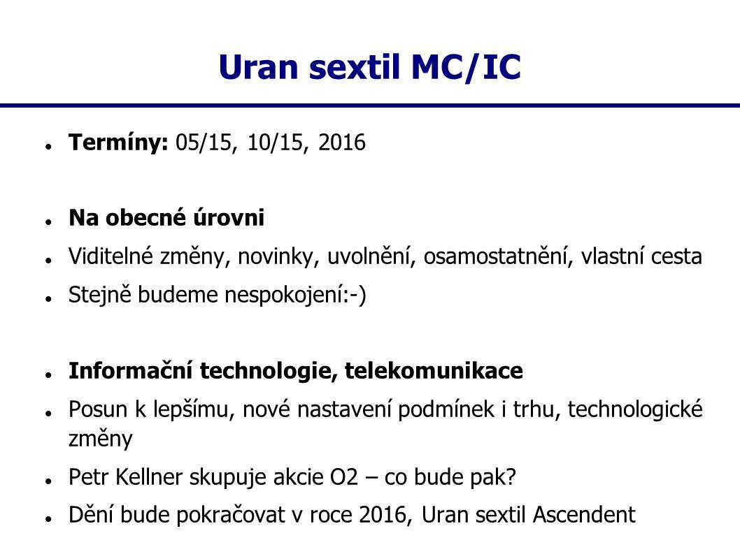 Uran sextil MC/IC Termíny: 05/15, 10/15, 2016 Na obecné úrovni Viditelné změny, novinky, uvolnění, osamostatnění, vlastní cesta Stejně budeme nespokoj