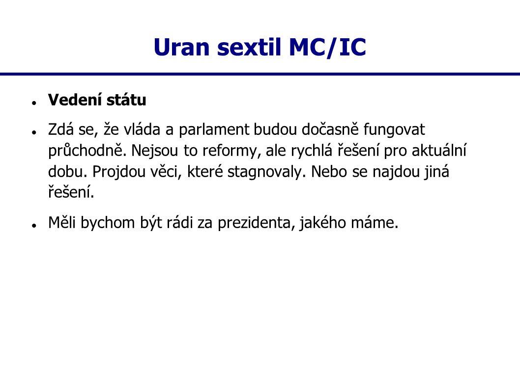 Uran sextil MC/IC Vedení státu Zdá se, že vláda a parlament budou dočasně fungovat průchodně. Nejsou to reformy, ale rychlá řešení pro aktuální dobu.