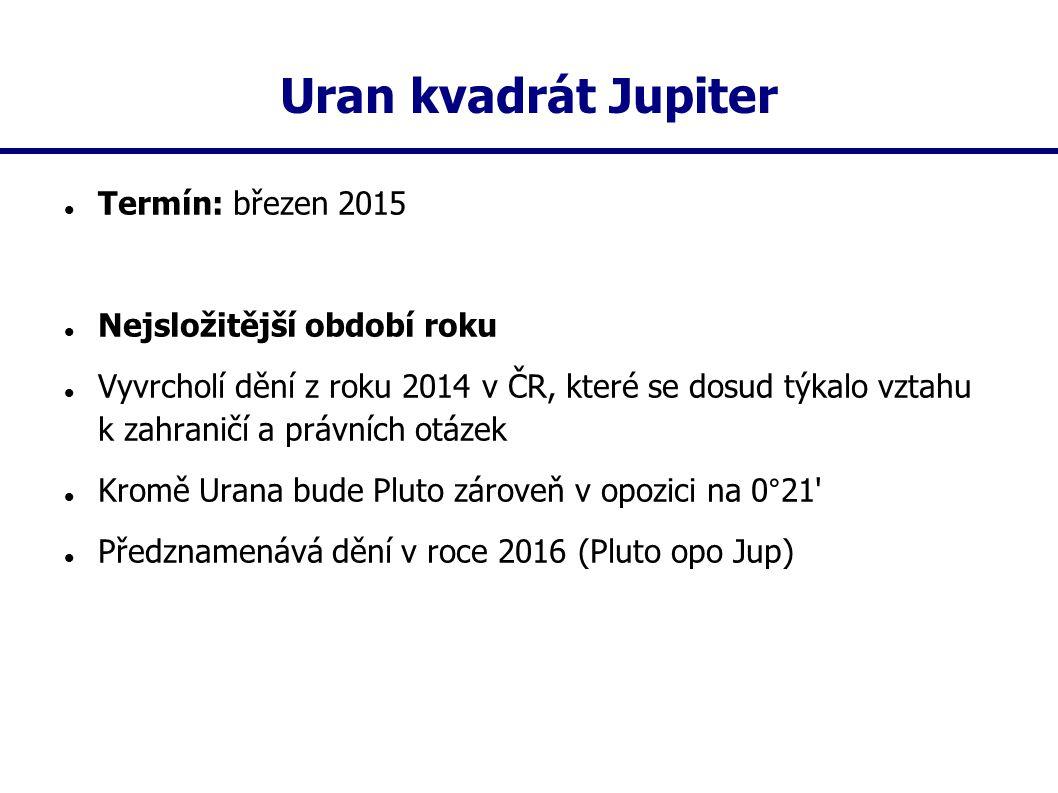 Uran kvadrát Jupiter Termín: březen 2015 Nejsložitější období roku Vyvrcholí dění z roku 2014 v ČR, které se dosud týkalo vztahu k zahraničí a právníc