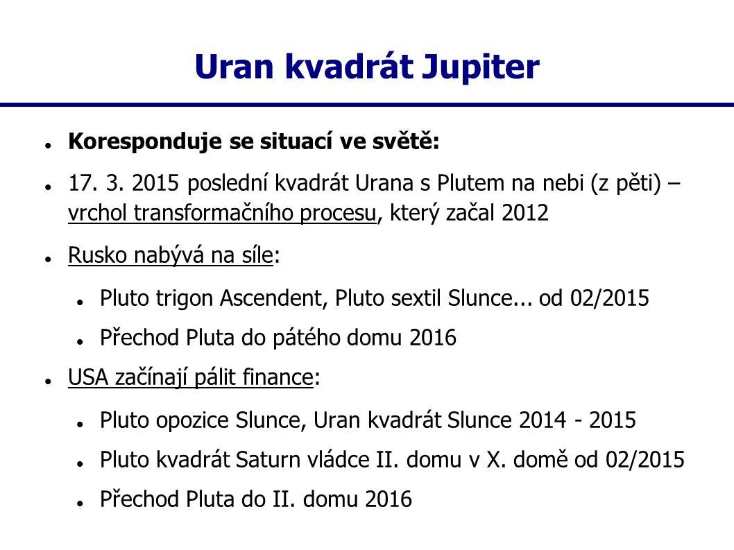 Uran kvadrát Jupiter Koresponduje se situací ve světě: 17. 3. 2015 poslední kvadrát Urana s Plutem na nebi (z pěti) – vrchol transformačního procesu,