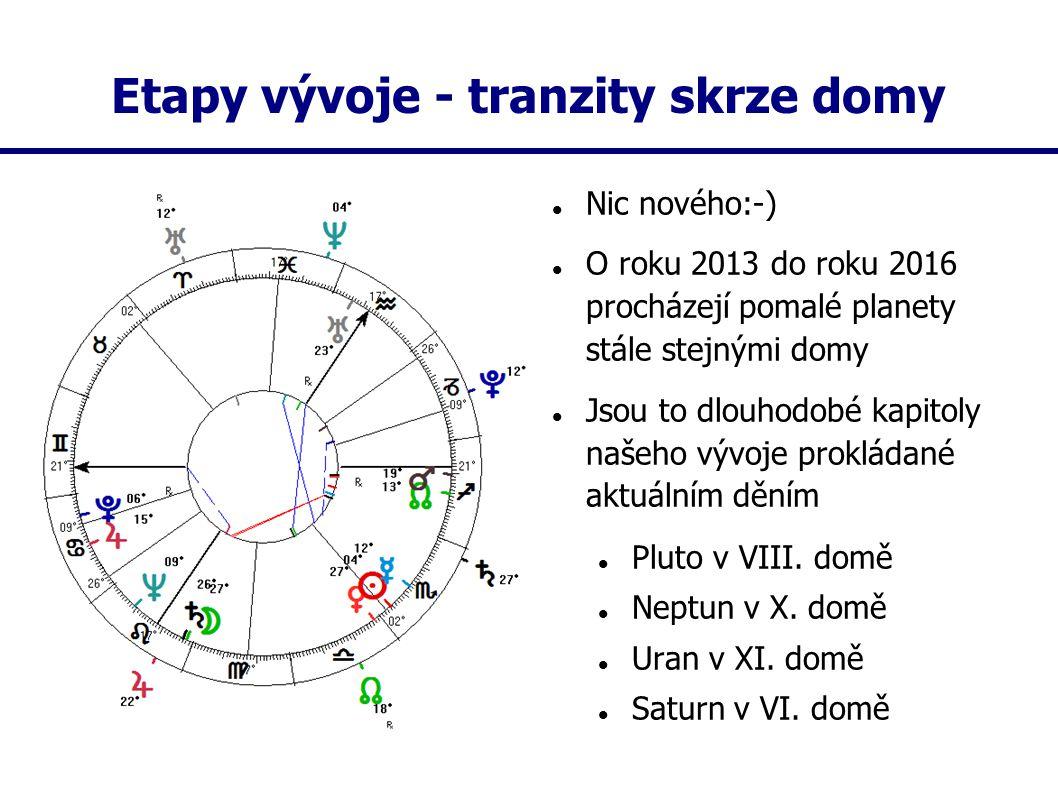 Etapy vývoje - tranzity skrze domy Nic nového:-) O roku 2013 do roku 2016 procházejí pomalé planety stále stejnými domy Jsou to dlouhodobé kapitoly na