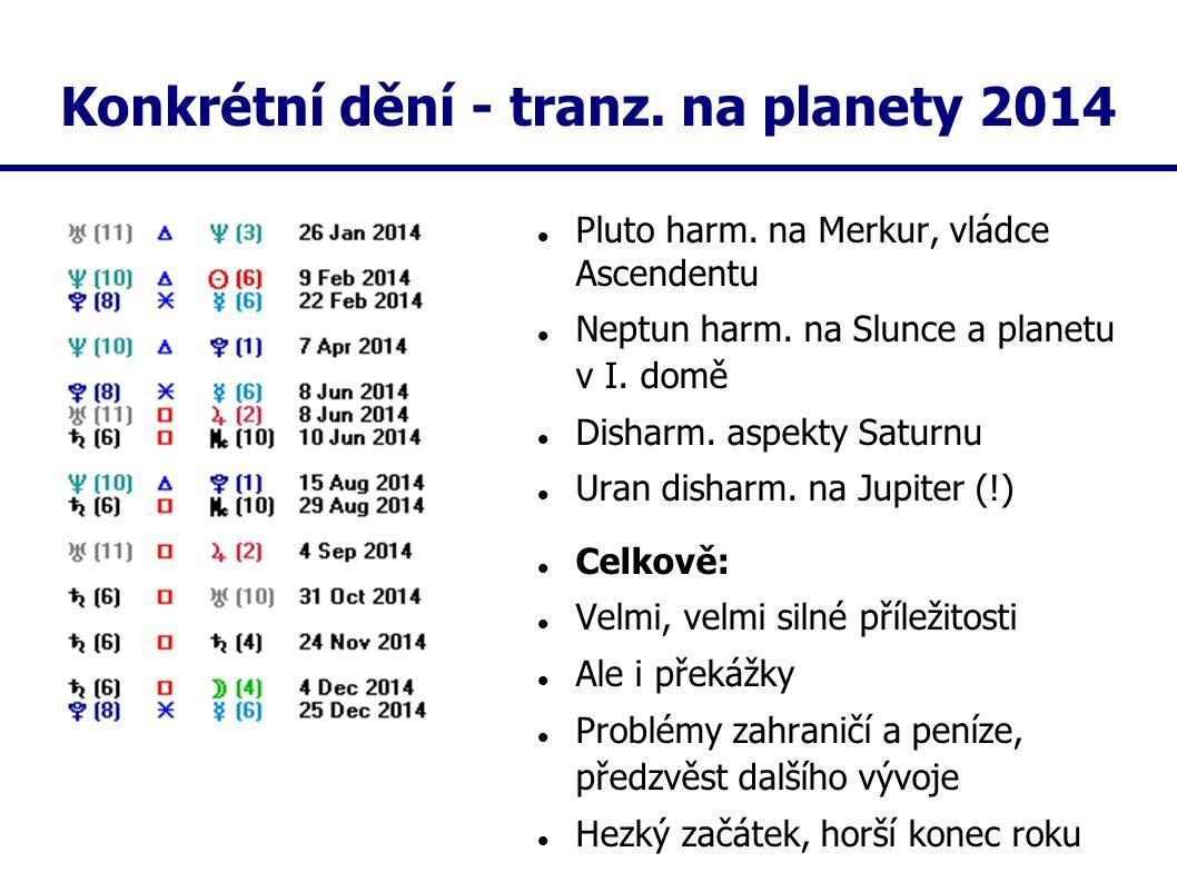 Konkrétní dění - tranz. na planety 2014 Pluto harm. na Merkur, vládce Ascendentu Neptun harm. na Slunce a planetu v I. domě Disharm. aspekty Saturnu U