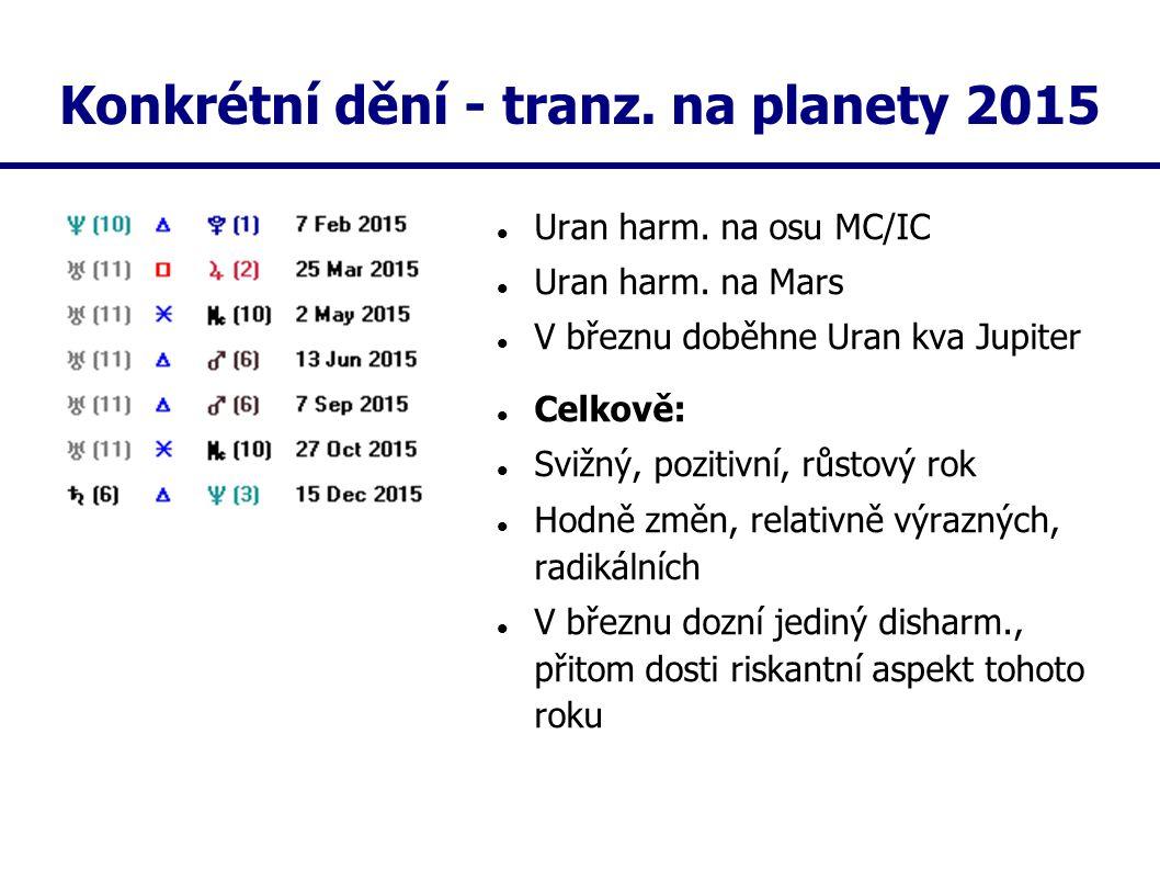Konkrétní dění - tranz. na planety 2015 Uran harm. na osu MC/IC Uran harm. na Mars V březnu doběhne Uran kva Jupiter Celkově: Svižný, pozitivní, růsto