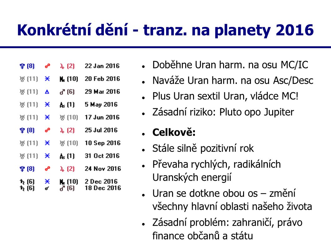 Uran kvadrát Jupiter Termín: březen 2015 Nejsložitější období roku Vyvrcholí dění z roku 2014 v ČR, které se dosud týkalo vztahu k zahraničí a právních otázek Kromě Urana bude Pluto zároveň v opozici na 0°21 Předznamenává dění v roce 2016 (Pluto opo Jup)