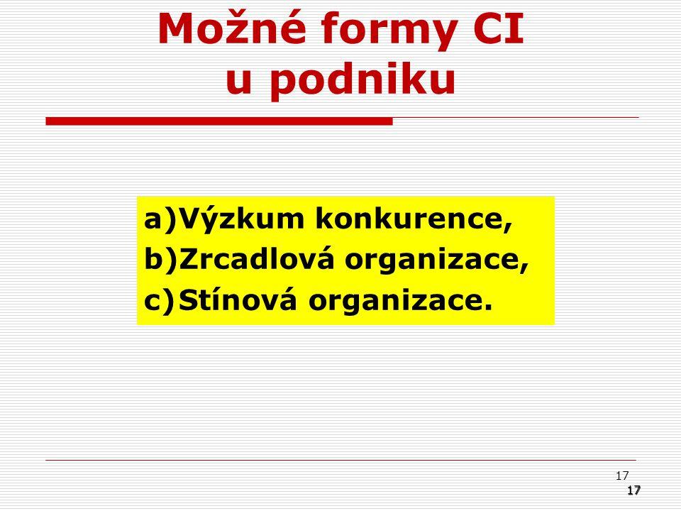 17 Možné formy CI u podniku a)Výzkum konkurence, b)Zrcadlová organizace, c)Stínová organizace. 17