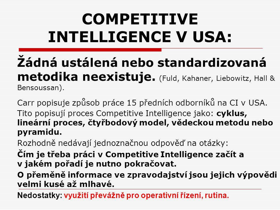 COMPETITIVE INTELLIGENCE V USA: Žádná ustálená nebo standardizovaná metodika neexistuje.