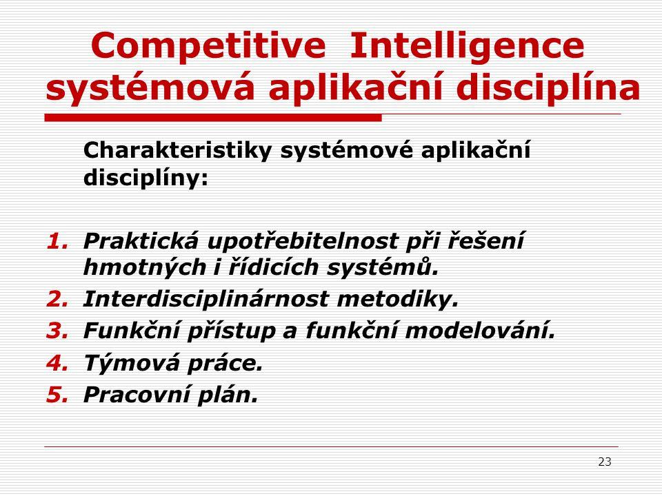 Competitive Intelligence systémová aplikační disciplína Charakteristiky systémové aplikační disciplíny: 1.Praktická upotřebitelnost při řešení hmotných i řídicích systémů.