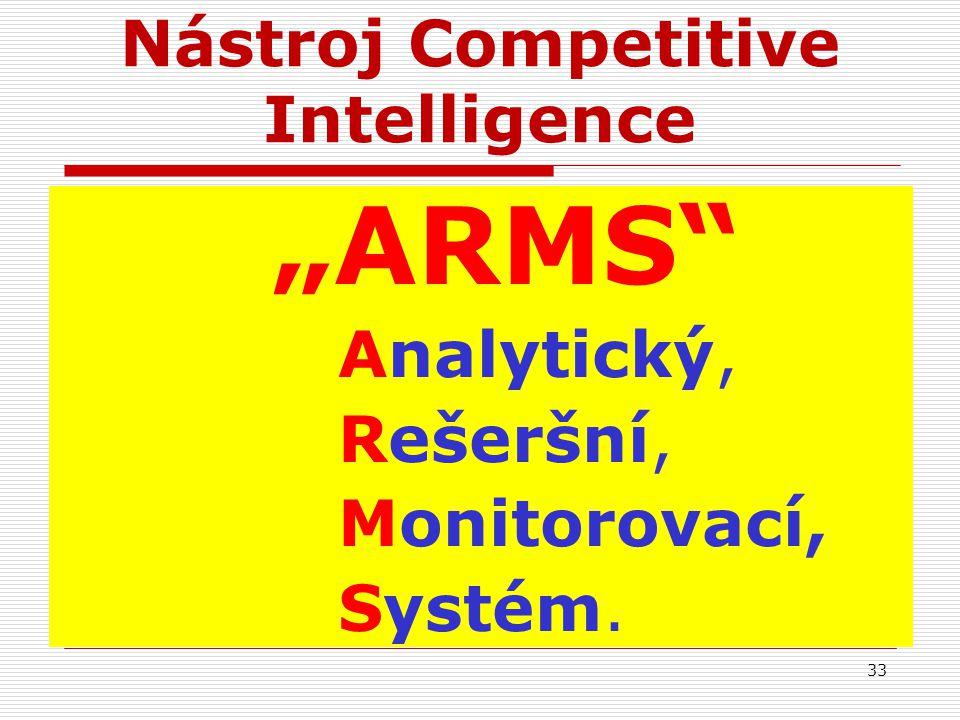 """Nástroj Competitive Intelligence """"ARMS Analytický, Rešeršní, Monitorovací, Systém. 33"""