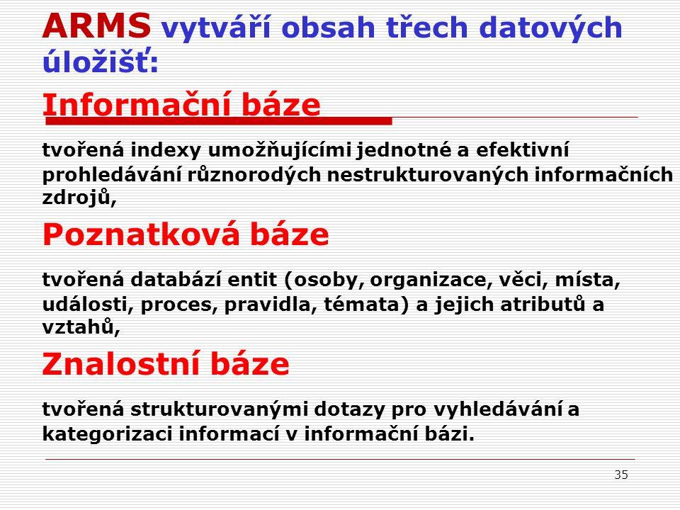 ARMS vytváří obsah třech datových úložišť: Informační báze tvořená indexy umožňujícími jednotné a efektivní prohledávání různorodých nestrukturovaných informačních zdrojů, Poznatková báze tvořená databází entit (osoby, organizace, věci, místa, události, proces, pravidla, témata) a jejich atributů a vztahů, Znalostní báze tvořená strukturovanými dotazy pro vyhledávání a kategorizaci informací v informační bázi.