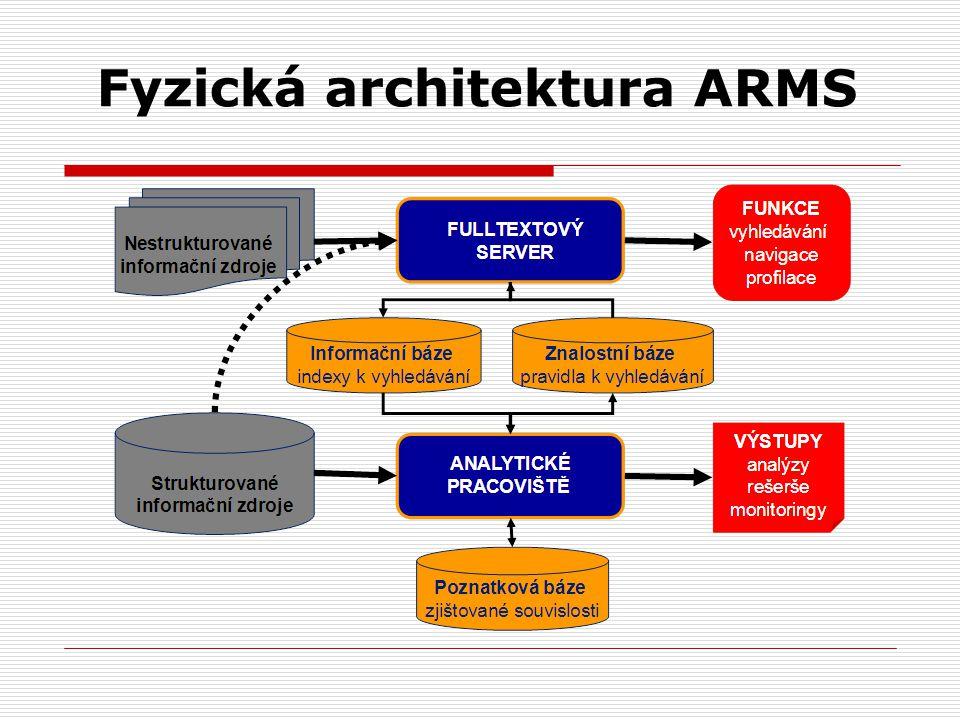 Fyzická architektura ARMS