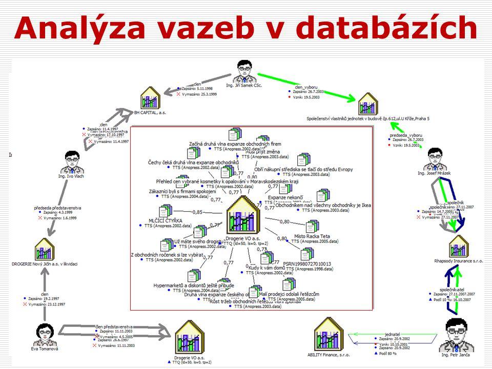 39 Analýza vazeb v databázích