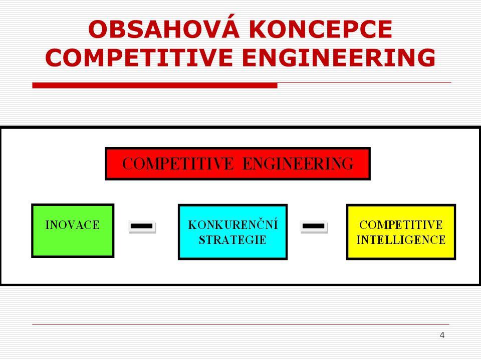 OBSAHOVÁ KONCEPCE COMPETITIVE ENGINEERING 4